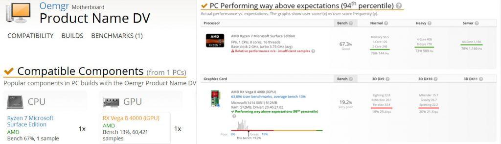 alleged surface laptop 4 cmpatible components